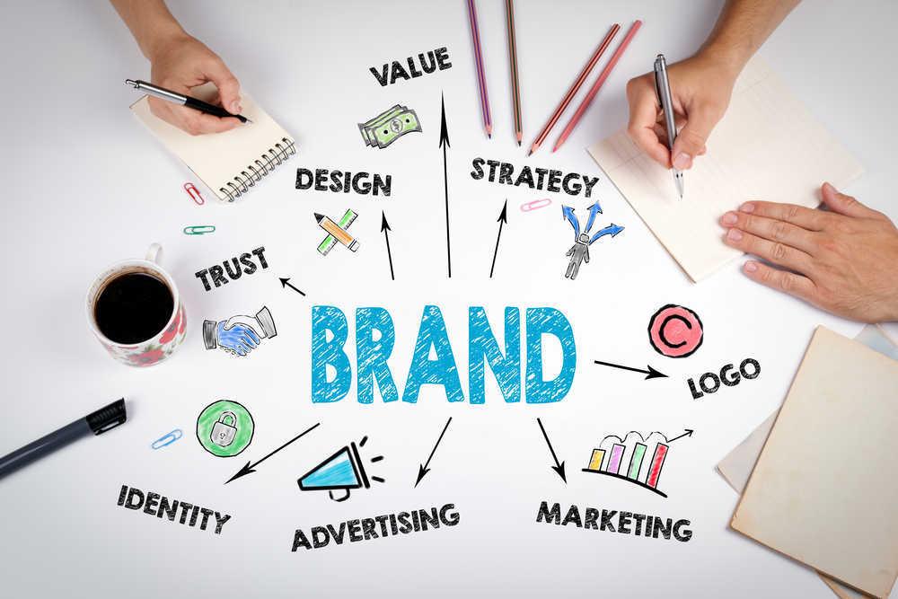 Lo nuevo en branding para el 2020